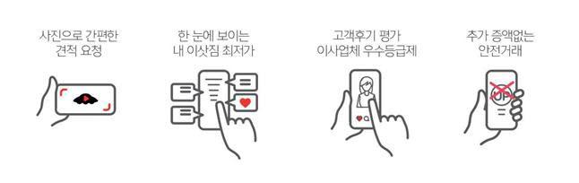 UFO24 플랫폼 서비스 기능 소개