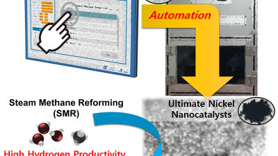 수소생산성 '1.9배' 향상...자동화 기술로 니켈 나노촉매 합성 성공