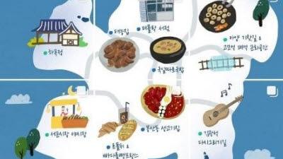 신한카드, 빅데이터로 여행 핫스팟 공개한다...여기뜰지도 오픈