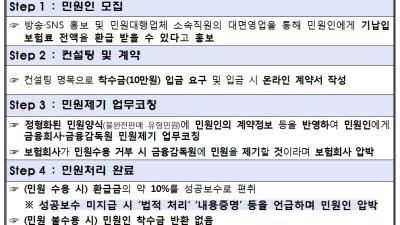 """""""보험민원 제기 권유, 수수료 요구하는 업체 유의하세요"""""""