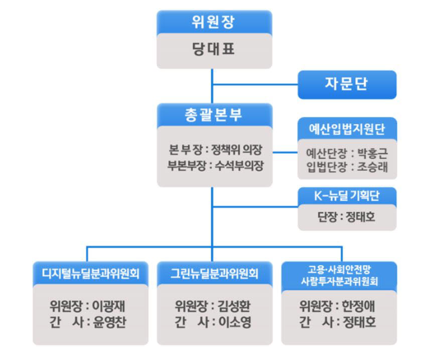 새창 이미지확대보기