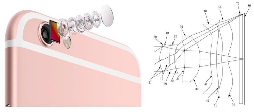 스마트폰 카메라 렌즈 구조(출처: LG경제연구원)