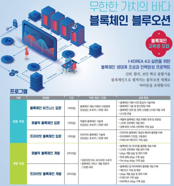 한국블록체인연구교육원, NIPA와 함께 블록체인 실무·전문인력 양성한다