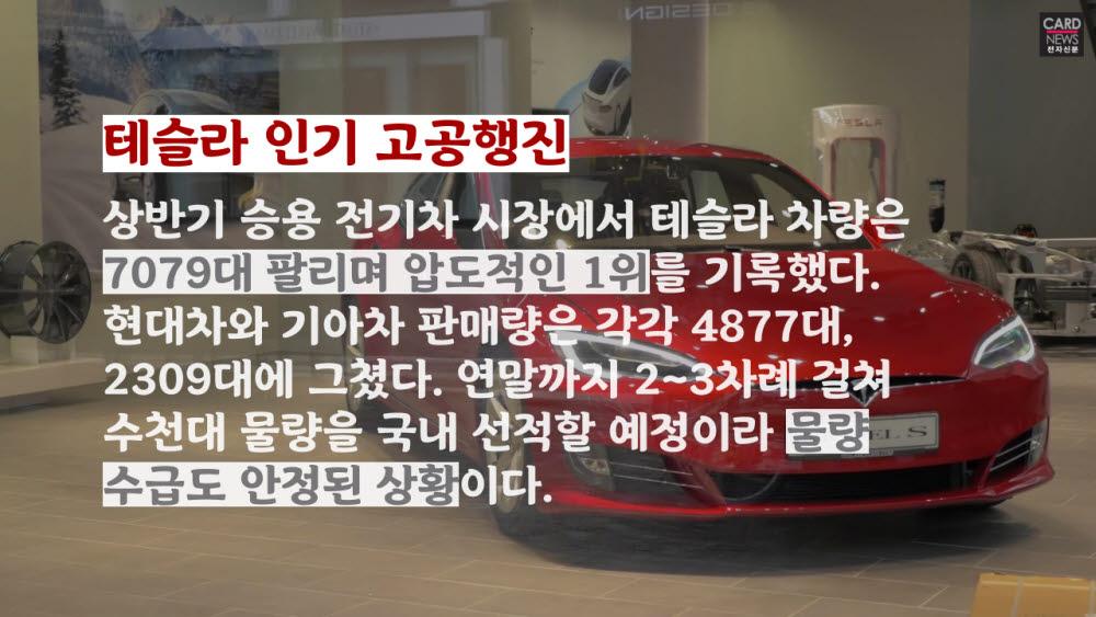 [카드뉴스]국내 자동차시장 상반기 결산