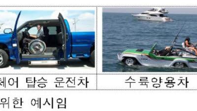{htmlspecialchars(수제 스포츠카 천국 유럽처럼...소량생산자동차 기준 완화)}