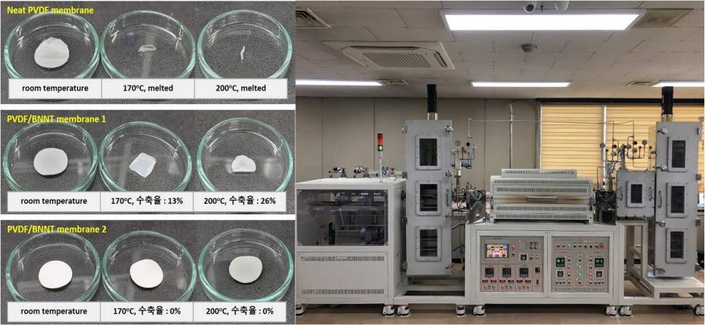 PVDF와 PVDF/BNNT 복합화한 분리막 내열성 평가 결과 및 질화붕소나노튜브 준대량생산 시스템 사진출처=내일테크놀로지