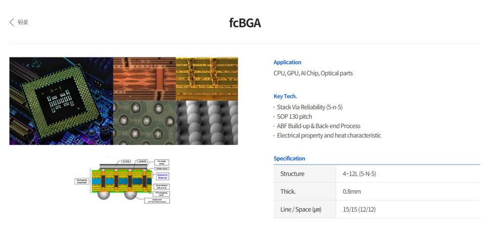 플립칩 BGA와 적용 분야<자료: 대덕전자 홈페이지>