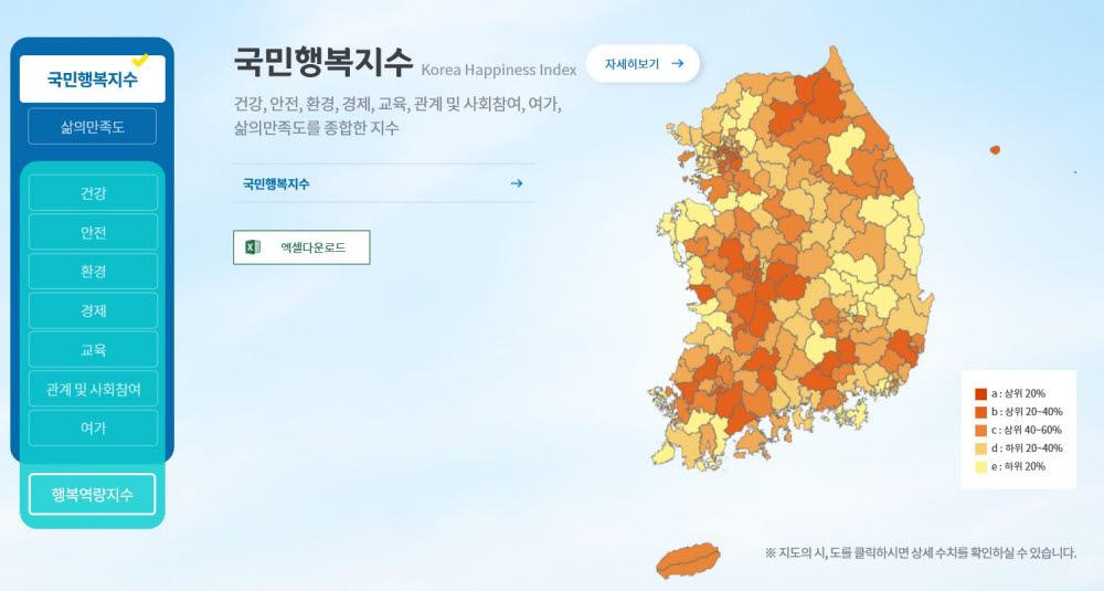 대한민국 행복지도