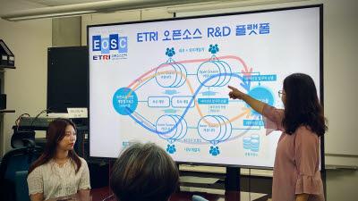 ETRI, 오픈소스 R&D 플랫폼 본격 가동