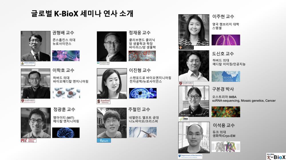 글로벌 K-BioX 세미나 연사