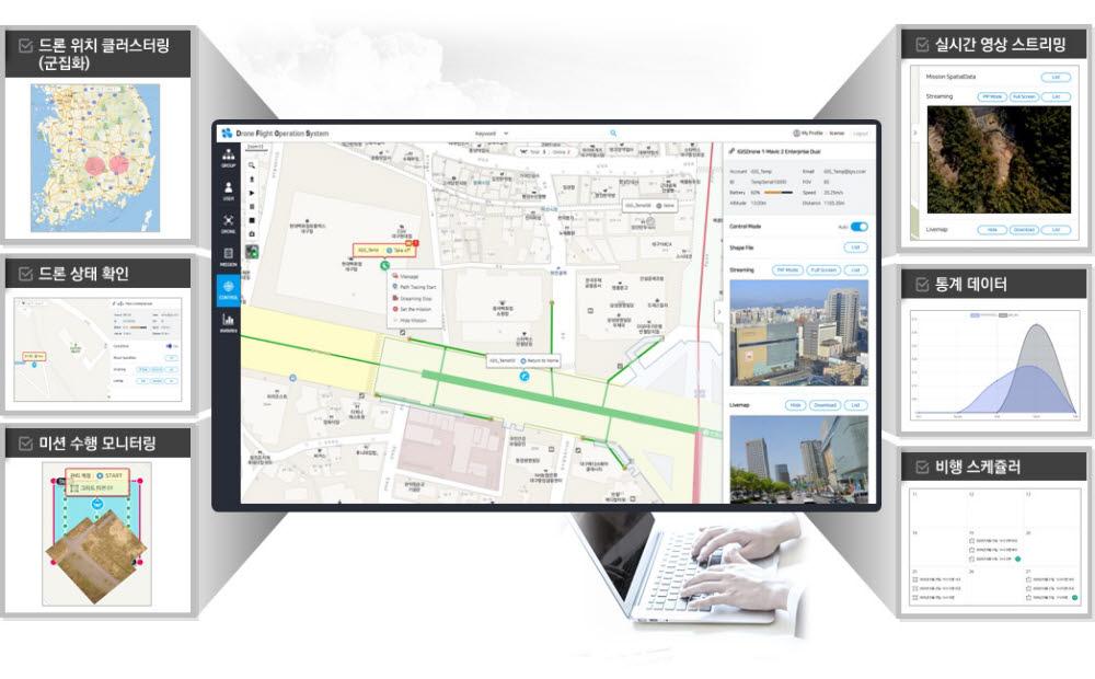 아이지아이에스가 개발한 드론관제시스템 화면
