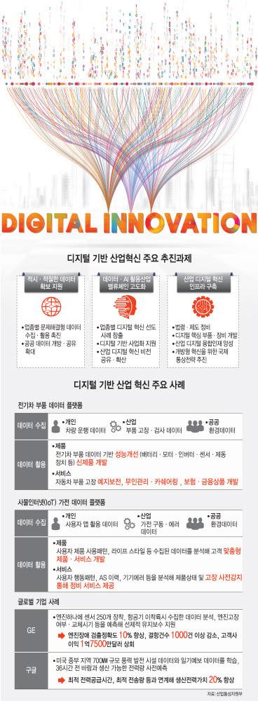 [기획] 데이터·AI로 코로나19 위기 넘는다…'디지털 기반 산업 혁신성장 전략'