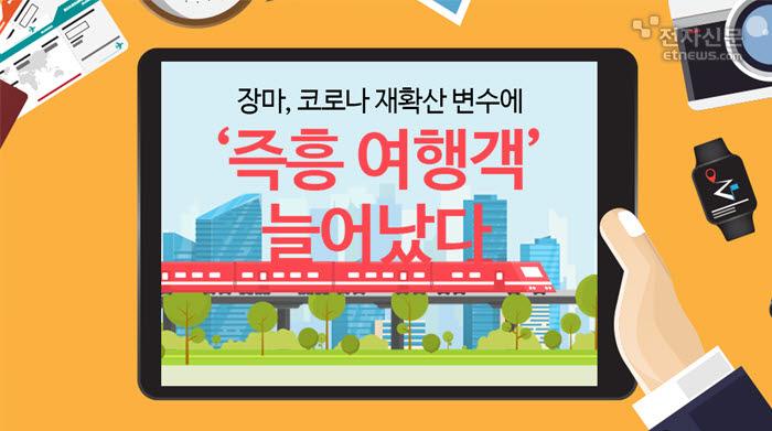 [모션그래픽]장마, 코로나 재확산 변수에 '즉흥 여행객' 늘어났다