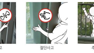 클락, 창호 잠금장치 '고스트락' 신제품 출시..편의성·안전성↑