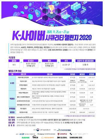 지능형 보안기술 경쟁 'K-사이버 시큐리티 챌린지' 개최