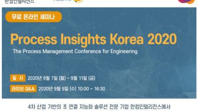 한컴인텔리전스, '프로세스 인사이트 코리아 2020' 개최