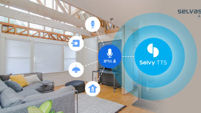 셀바스 AI 음성 기술, 홈 IoT 시장으로 확대