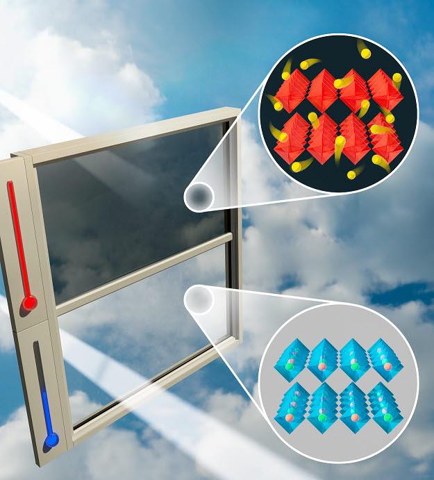 외부 온도에 따라 광 투과율 조절되는 창문