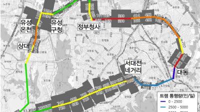 철도연, '빅데이터' 활용 지자체 대중교통 운영계획 지원
