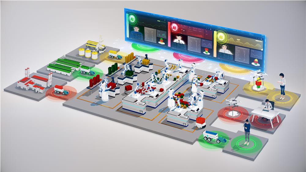신개념형상 가운데 자율공장을 표현한 이미지. 스스로 상황을 인식해 사람과 협력한다.
