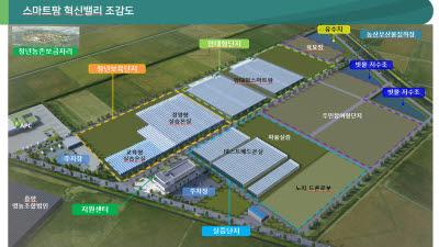 한국 첨단농산업 거점 '전남 스마트팜 혁신밸리' 착공