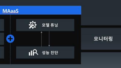 [이노베이션 솔루션데이]데이타솔루션, VDI부터 언택트 분석까지 지원