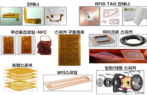 MMP기술을 적용해 제작 가능한 제품들.
