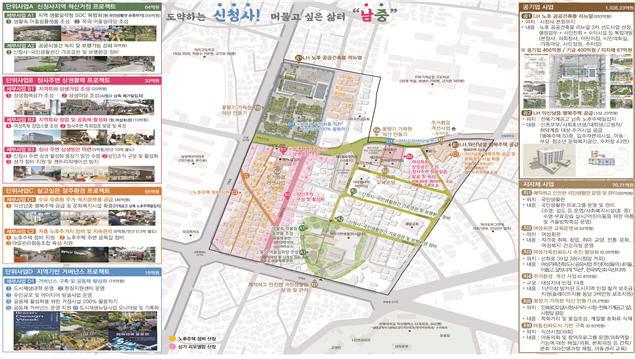 전북 익산시 도시재생 뉴딜사업 활성화 계획