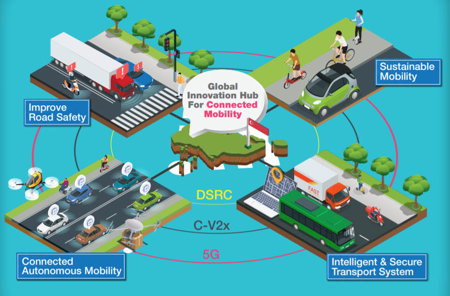 싱가포르 COSMO 프로젝트 개념도.