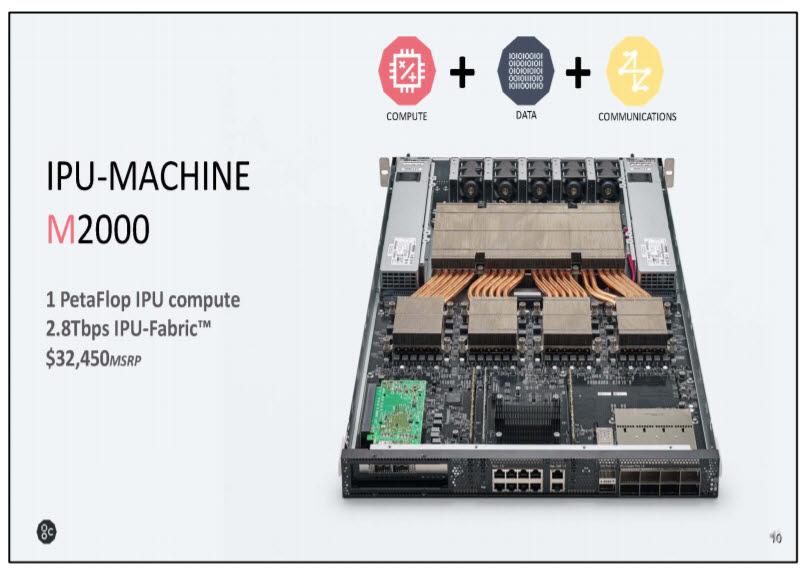그래프코어 IPU-머신 M2000. <사진=그래프코어 발표자료>