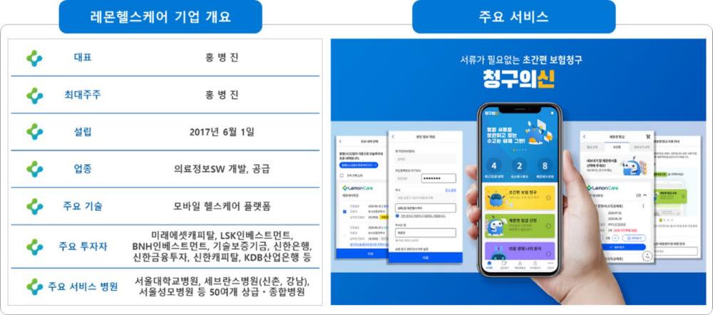 헬스케어 데이터 양방향 플랫폼 기업 레몬헬스케어가 개발한 초간편 보험청구 앱 청구의신