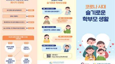 {htmlspecialchars('코로나 우울증' 학부모는 이렇게 대응하세요...온라인 강연회 개최)}