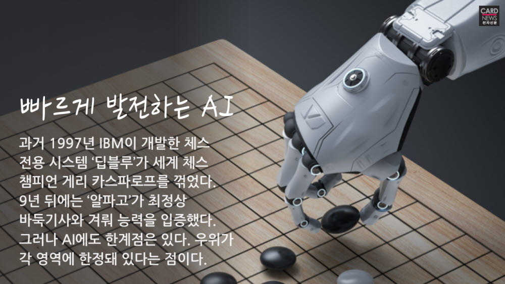 [카드뉴스]'인간지능' 뛰어넘는 '인공지능' 시대 임박