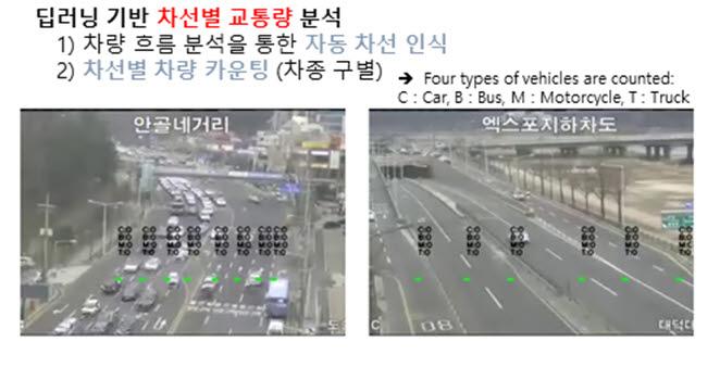 도로 영상 데이터를 기반으로 차선을 인식하고, 차선별 상황을 분석하는 기술.