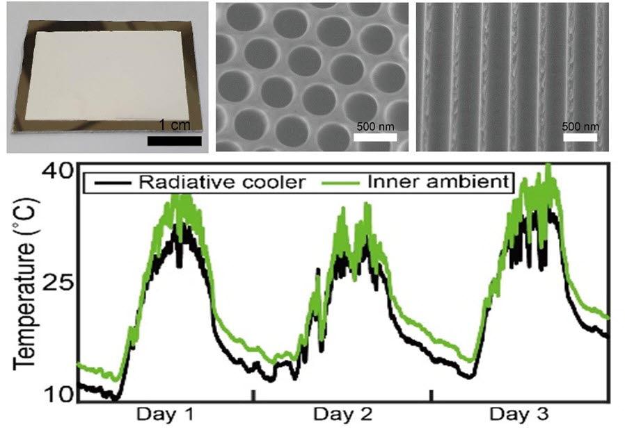 복사 냉각 소자와 온도측정결과