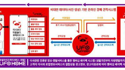 에어뉴, UFO24 '중소기업 스마트서비스 지원시업' 선정