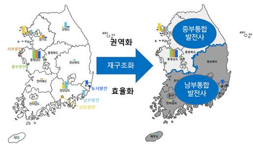 전력산업 재구조화 방안 <자료 김정호 더불어민주당 의원>