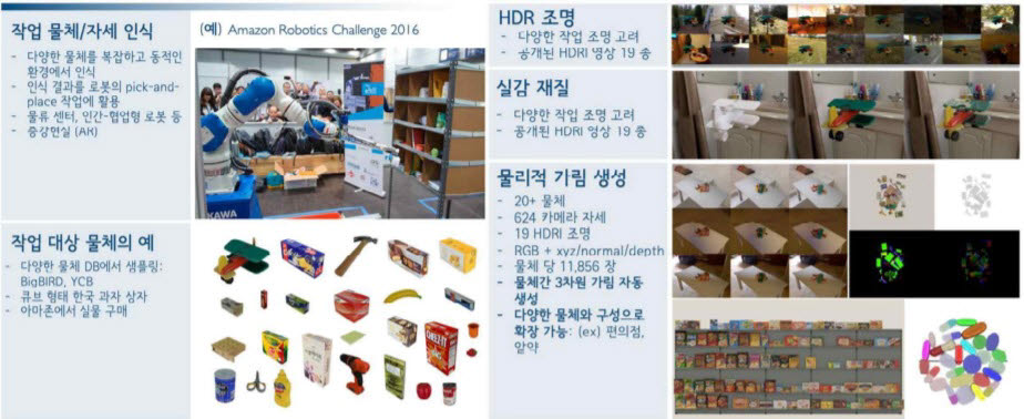 [사진= 한국전자통신연구원(ETRI) 제공]