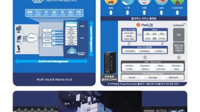 인프라닉스 '시스티어 클라우드 서비스'로 디지털 전환 지원