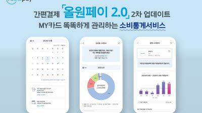 NH농협카드, 간편결제 '올원페이2.0' 업데이트...개인화 서비스 대거 탑재