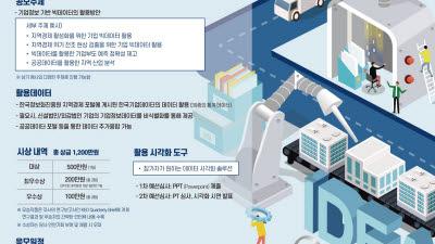 한국기업데이터, 빅데이터 시각화 아이디어 공모전 개최