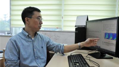 {htmlspecialchars(표준연, 컴퓨터 시뮬레이션으로 차세대 신물질 '훈트금속' 자성 원리 밝혔다)}