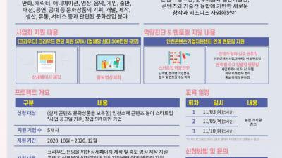 인천콘텐츠코리아랩, '콘텐츠 코워크 프로젝트' 참가 기업 모집