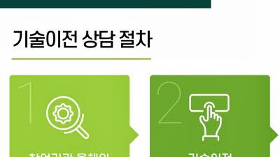 테크비즈코리아 2020 'Tech-Biz Korea 2020'