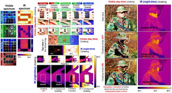 위장 전자 피부를 픽셀화해 하나하나의 픽셀이 실시간으로 외부 환경에 맞게 위장할 수 있어 복잡한 외부 환경에 있거나 위치를 바꿔도 위장이 가능하다. (자료 제공=서울대 공대)