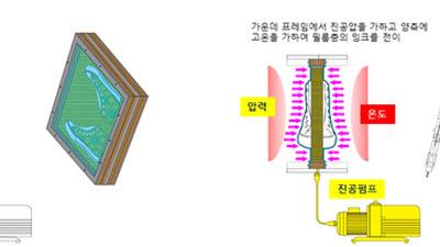 마이팝, 한국패션산업연구원과 공동으로 POD 방식 하이탑 슈즈 개발