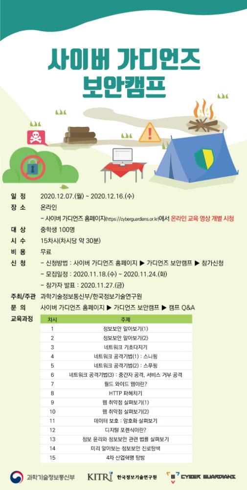 '사이버 가디언즈 보안 캠프' 24일까지 모집… '중학생 정보보안 교육' 내달 7~16일 온라인 실시