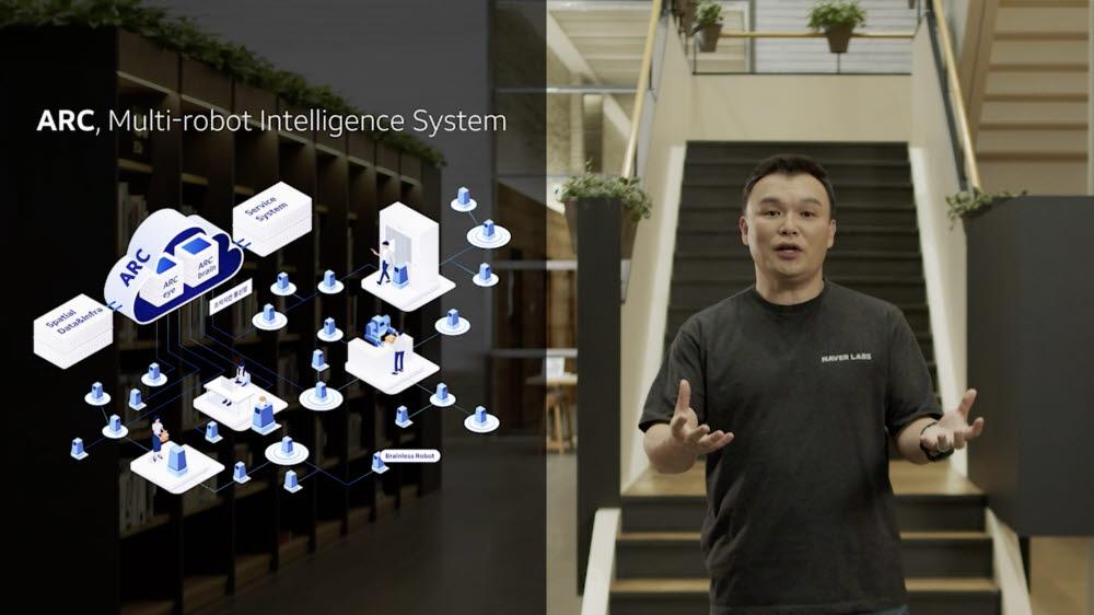 석상옥 네이버랩스 대표가 네이버 제2사옥에서 서비스를 제공할 모든 로봇들의 두뇌, 아크(ARC, AI-Robot-Cloud)를 공개했다. 아크는 클라우드 기반 멀티 로봇 인텔리전스 시스템이다. 사진=네이버