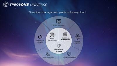 IoT·멀티 클라우드 '관리 플랫폼' 부상…'디지털 전환' 엉킨 실타래 '쾌도난마'