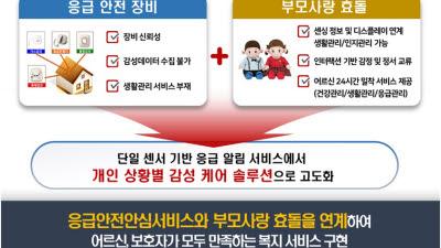 효돌, AI 반려로봇 '부모사랑 효돌' 업그레이드버전 새해 출시